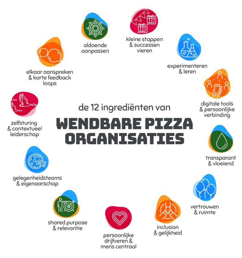 pizzamodel